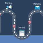 el viaje del cliente buyer's journey
